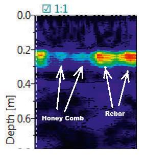Identifikasi Posisi Pipa dalam Pulse Echo Test