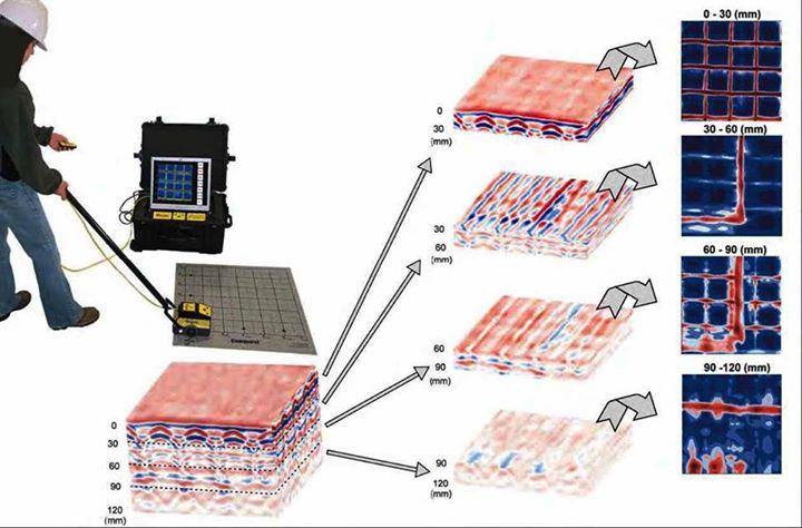 Metode Pemetaan struktur beton dengan ground penetrating radar
