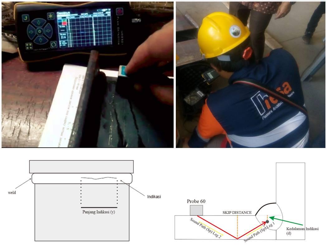 Pengujian Welding Pada Bahan Carbon Steel