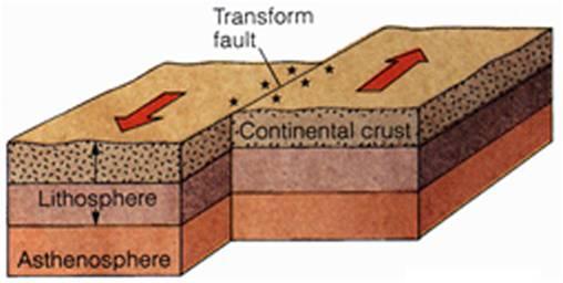 Penyebab Terjadinya Gempa Bumi3