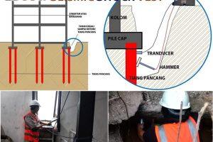 SEISMIC SHOCK TEST PT Atlas Petrochem