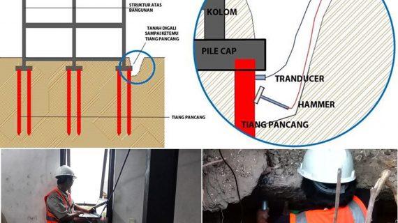Seismick Shock Test Bangunan PT. Atlas Petrochem Indo